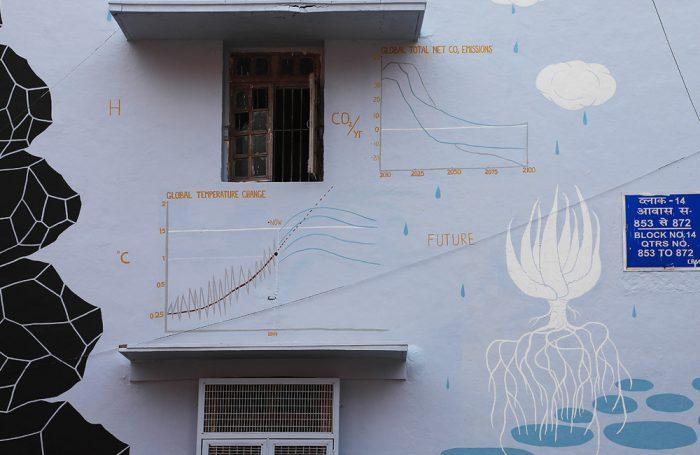I grafici sul riscaldamento globale dipinti sul murales